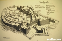 scketch of the cittadella in the old prison museum in Gozo